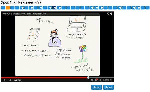 Онлайн класс. Практический курс программирования Java | midgardabc.com