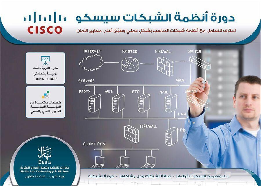 أنظمة شبكات سيسكو