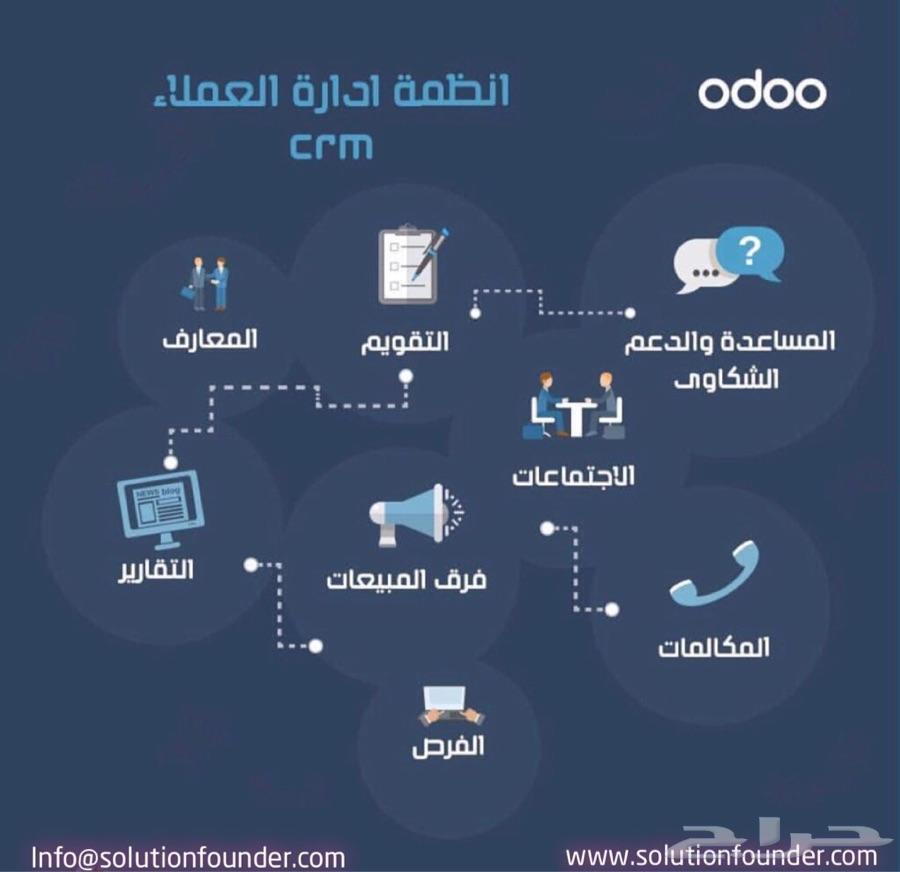 متخصصين بنظام Odoo و Oracle للشركات و