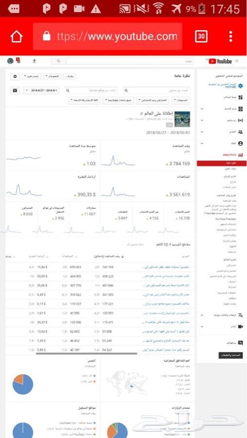 للبيع قناة يوتيوب 43 الف مشترك لها دخل