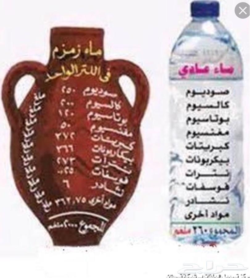 »  مياه زمزم 15 جالون