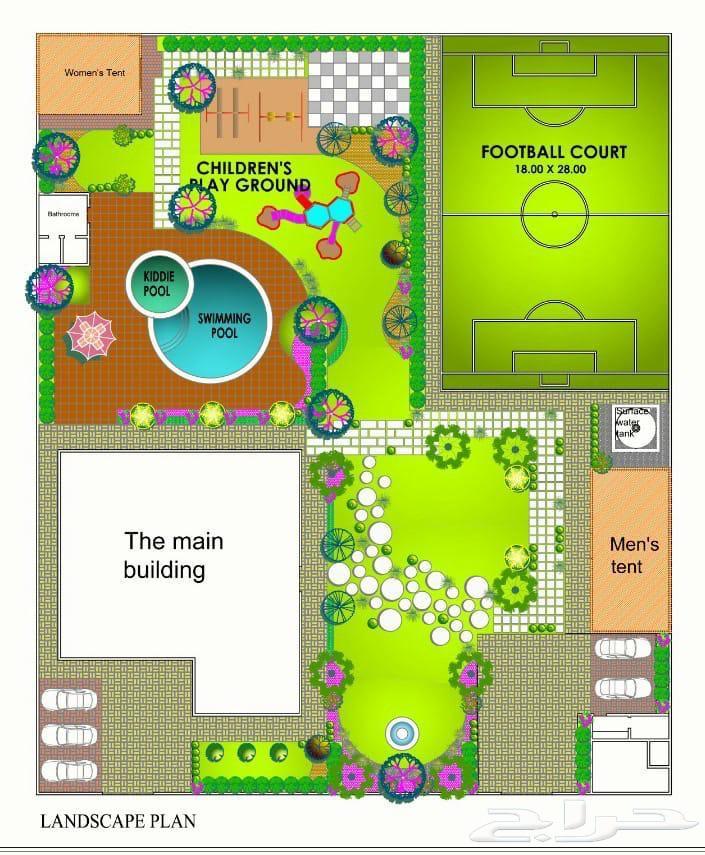 تنفيذ وتصميم الحدائق وشبكات الري الحديثه