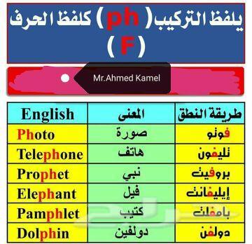 مدرس خصوصي انجليزي خبرة  20 عام ج0530647547