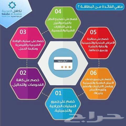 تكافل العربية (بطائق خصم طبي)