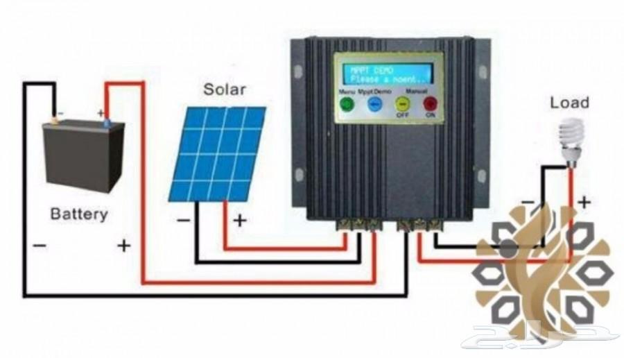 ألواح الطاقة الشمسية وملحقاتها