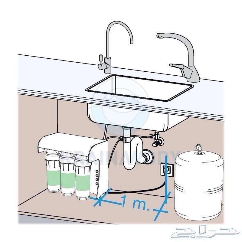 (محطات تحلية مياه منزلية)
