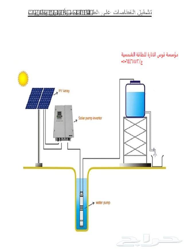 تشغيل الغطاسات على الطاقة الشمسية