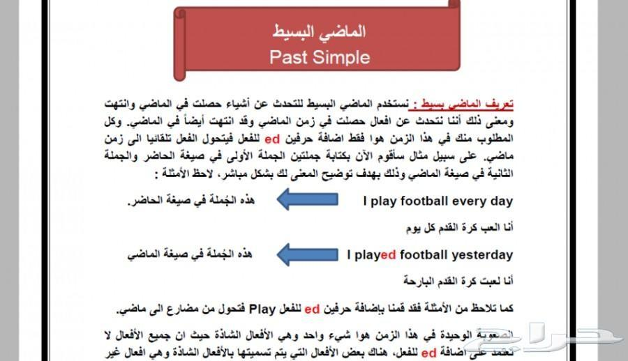 الملفات التي ستغير واقعك في اللغة الانجليزية