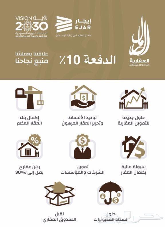 حلول تمويلية عقارية اسلامية  متكاملة