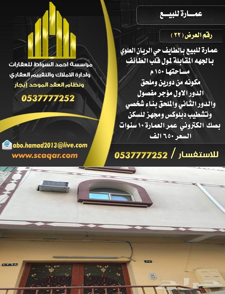 عمارة بالطايف حي الريان دورين وملحق مقابل مول