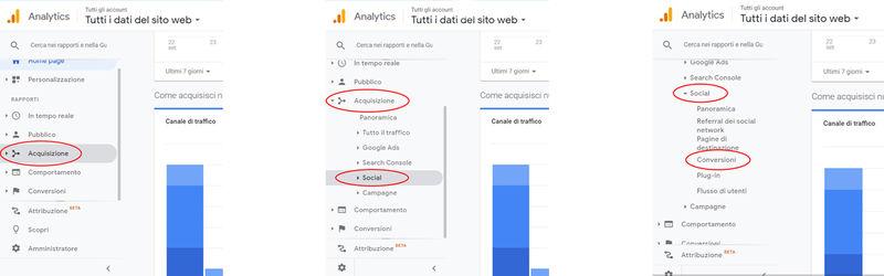 Passaggi per impostare gli obiettivi su Google Analytics