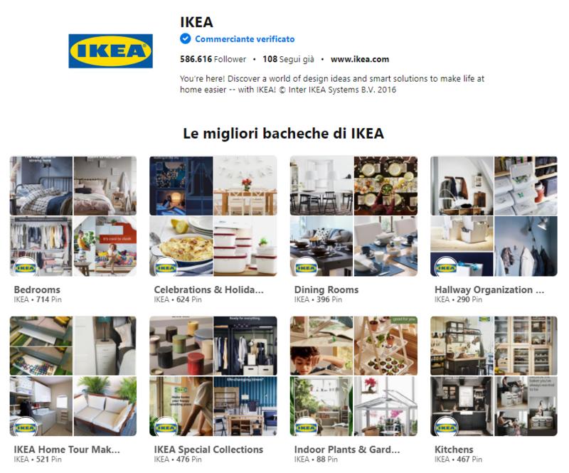 Bacheche profilo Ikea su Pinterest