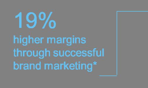 Online marketing eCommerce