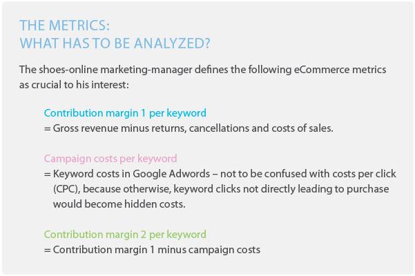 eCommerce metrics minubo