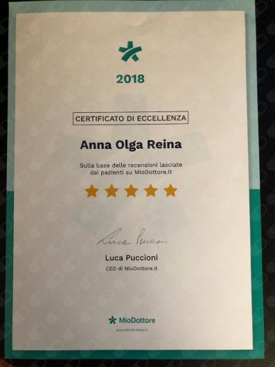 Anna Olga Reina - Galleria Fotografica
