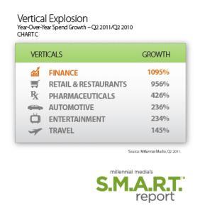 VerticalExplosion_Millennial Media report