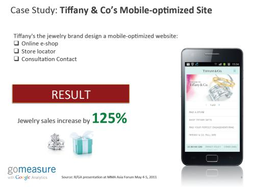 tiffany's mobile case study