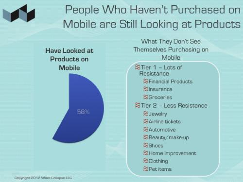 mobile purchase consideration