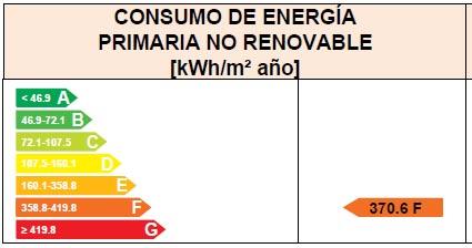 -eu-west-1.amazonaws.com/mobilia/Portals/inmoatrio/Images/4600/2233962