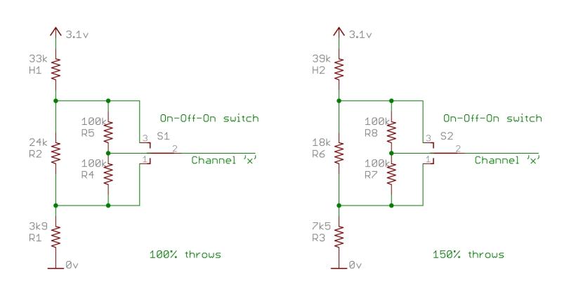 RE: 3D-Druck: Frontlader-Unimog + Sender - 4