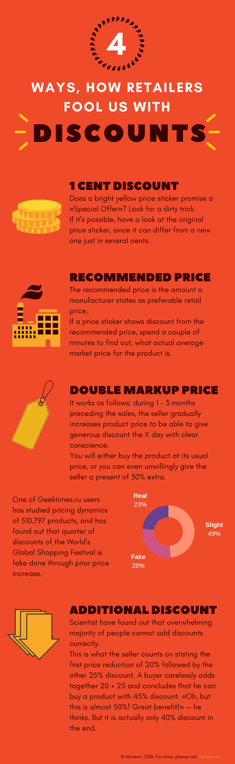 4 ways how retailers fool us with discounts 💥 [Infographic]