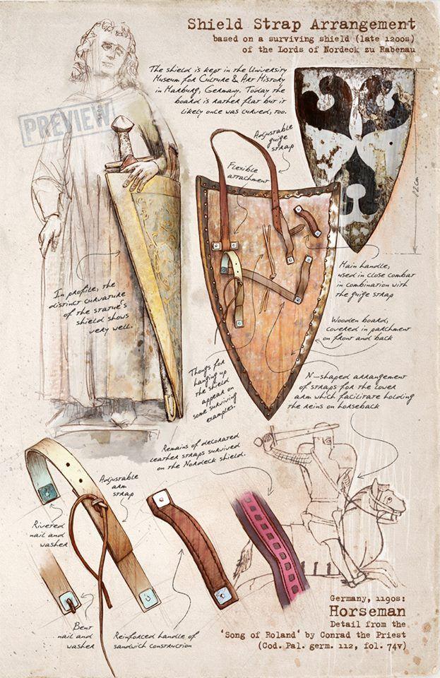 9677bbbdf5f2e9600b5b2d292e851c32--medieval-shields-medieval-swords.jpg