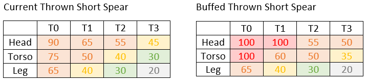Buffed Short Spear.png