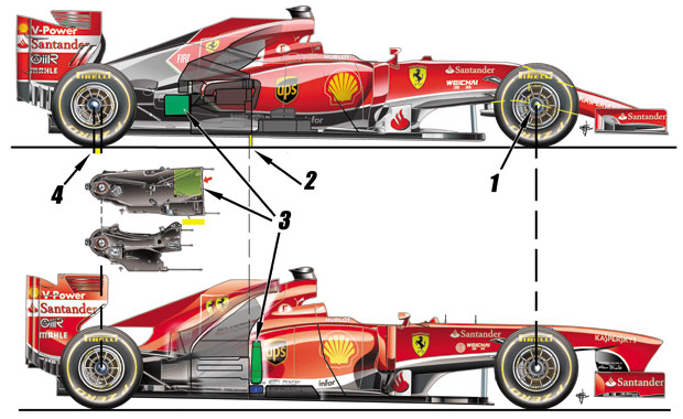 Ferrari's 2014 secrets