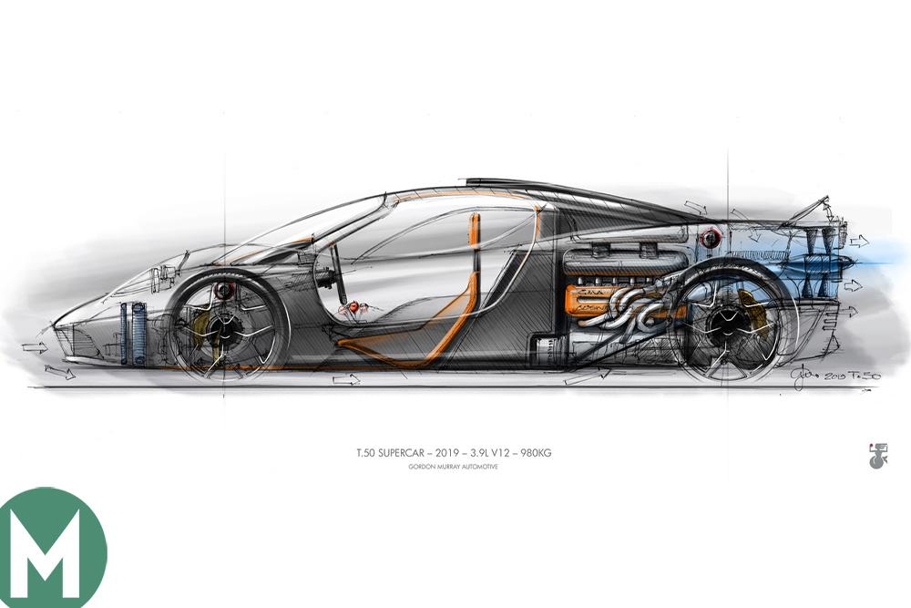 Gordon Murray's T.50: £2m McLaren F1 successor revealed