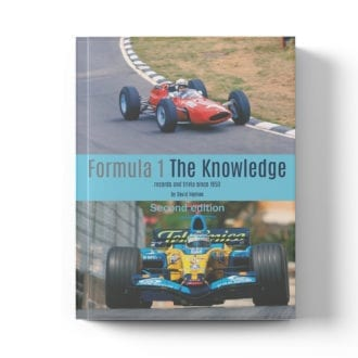 Product image for Formula 1 - The Knowledge 2nd Edition by David Hayhoe