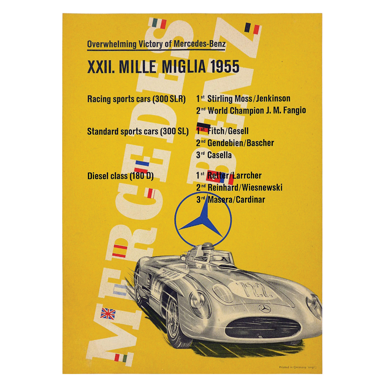 1955 Mille Miglia results poster