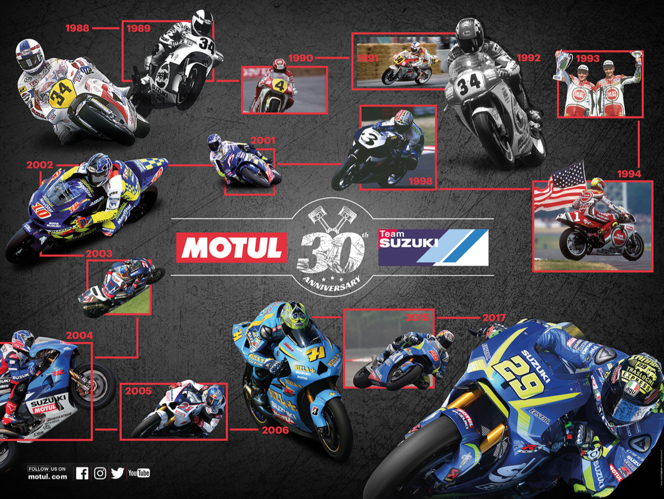 Motul and Suzuki celebrate 30 years of collaboration in MotoGP
