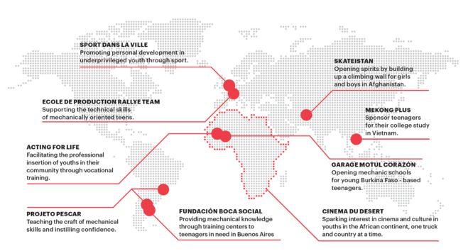 MOTUL CORAZÓN FOUNDATION: A GLOBAL REACH-OUT