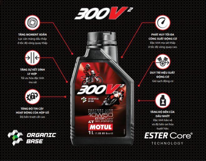 MOTUL RA MẮT SẢN PHẨM MOTUL 300V2 FACTORY LINE 10W50 VỚI NHỮNG CÔNG NGHỆ TIÊN TIẾN NHẤT