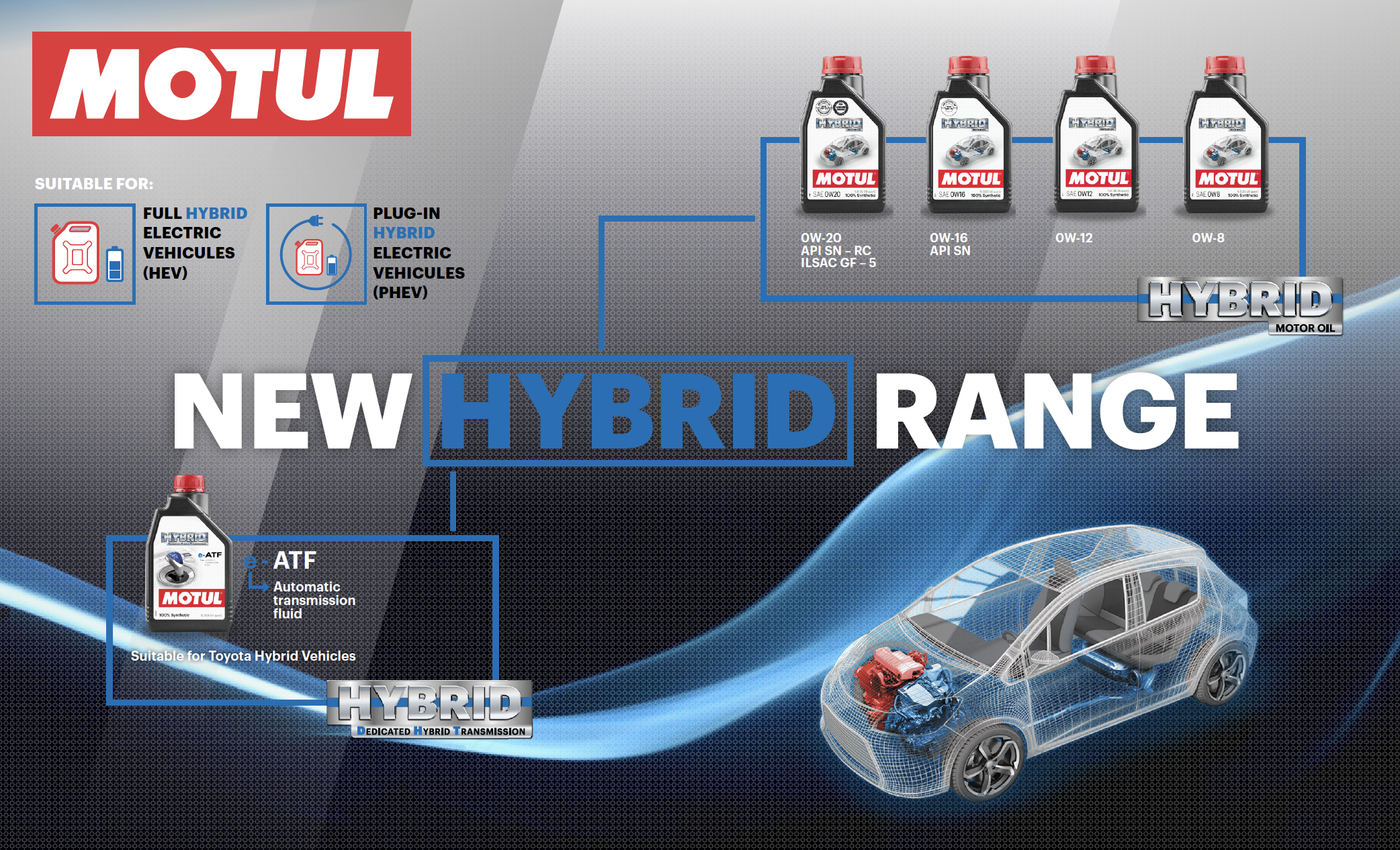 Motul to launch new Hybrid line product with Garage Concept at Automechanika 2018