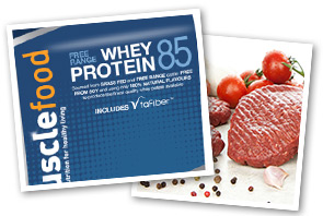 What Is Protein & How Much Do We Need?