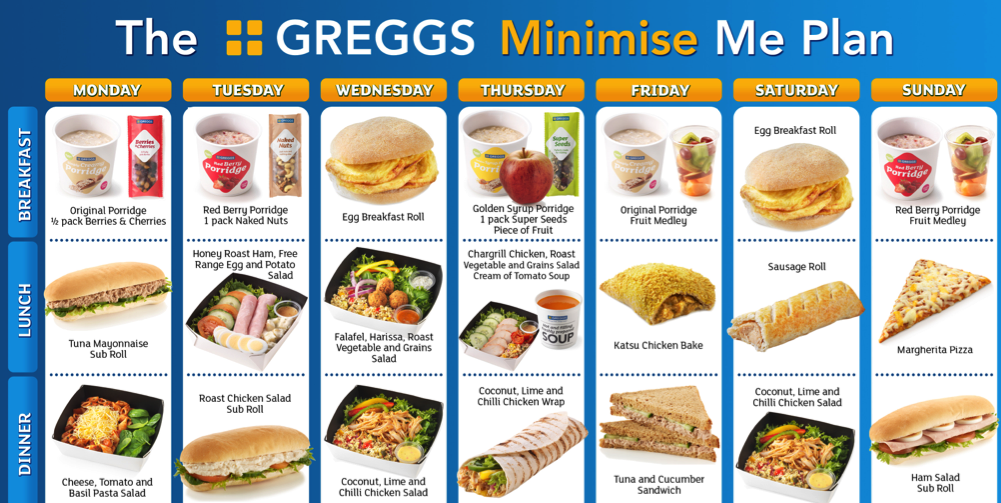 What Would Nutritionist Order At Greggs