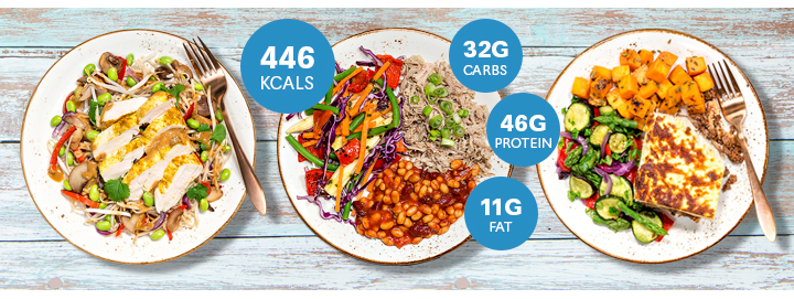 Meal prep delivery high in protein with only clean ingredients forumfinder Choice Image