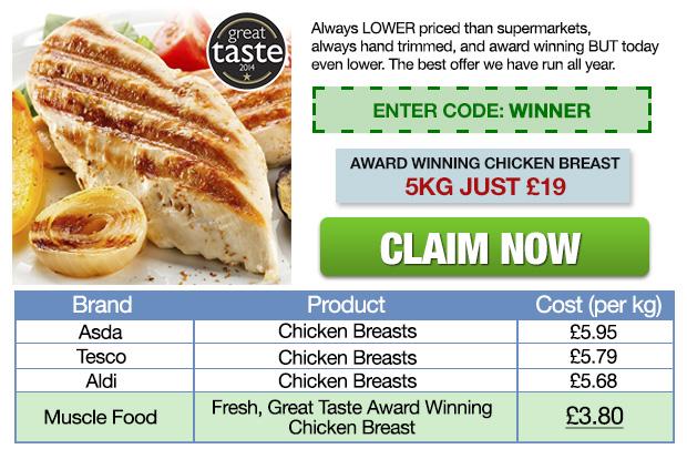 Chicken Breasts Offer