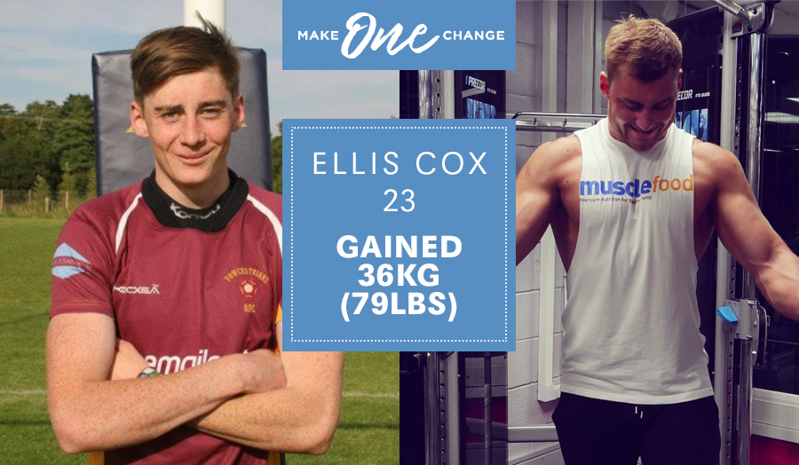 Ellis Cox Transformation
