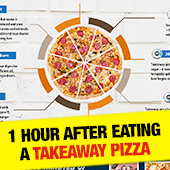 Pizza VS Crystal Meth... does your brain know the difference?