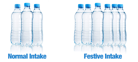 water intake during festive season