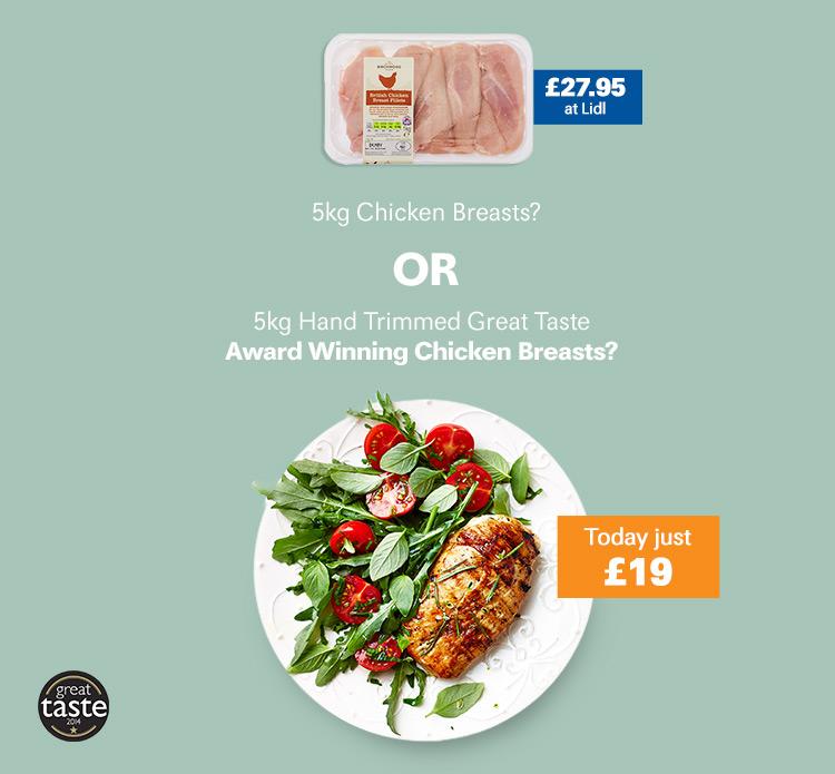 Premium Chicken Breast Offer