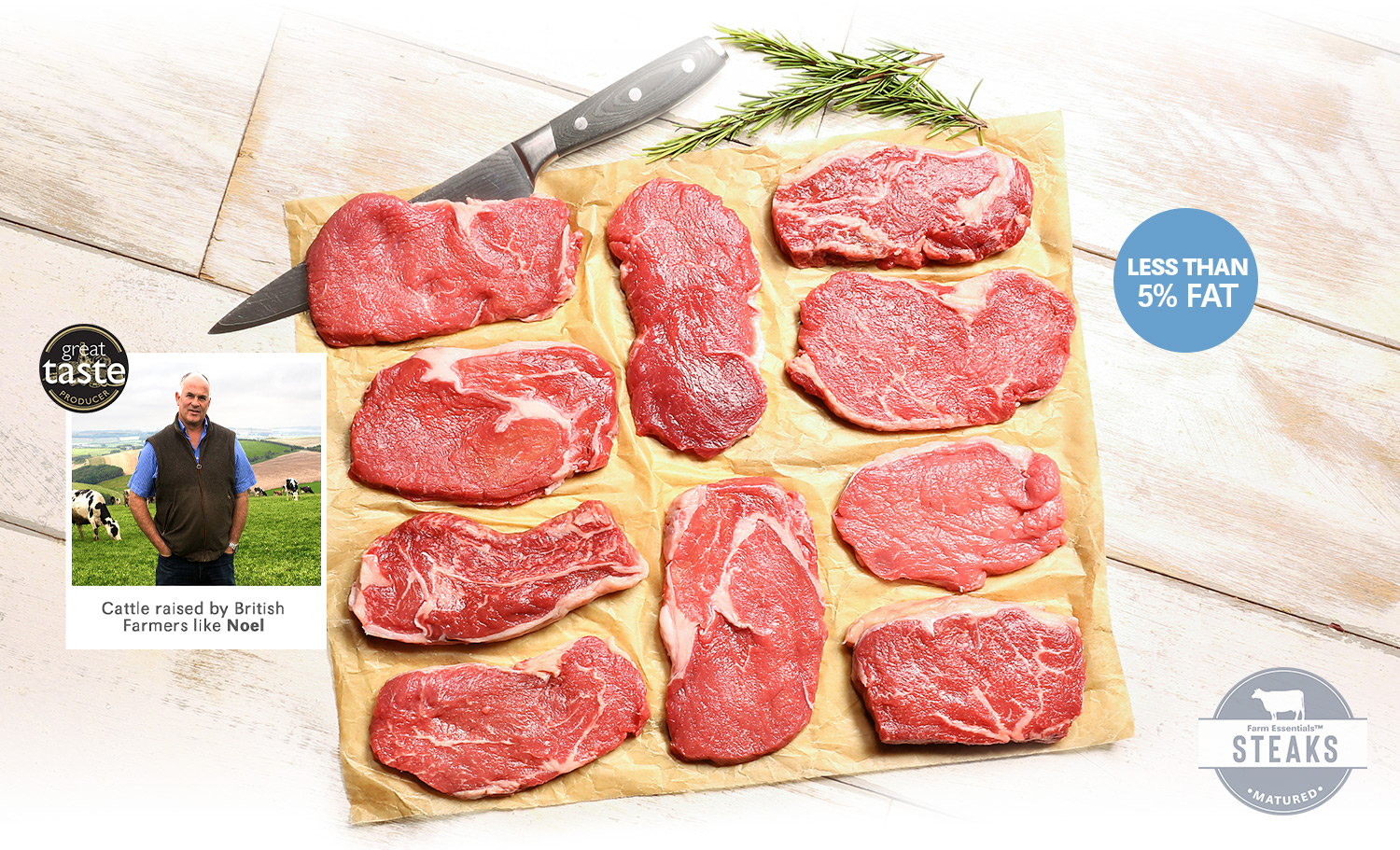 Essentail Matured Steak Selection