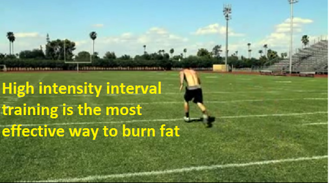 Md high intensity interval training