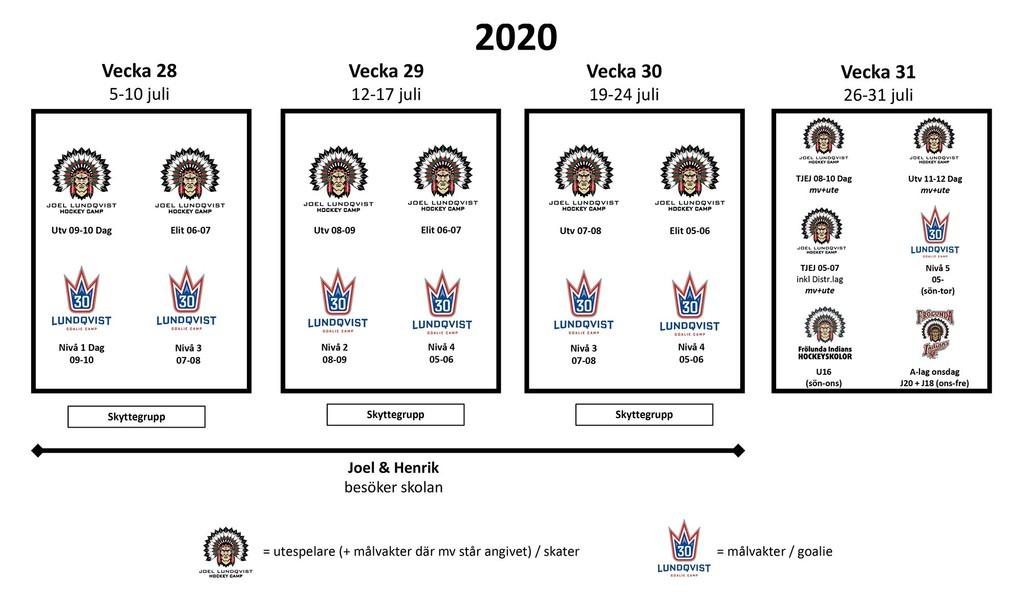 2020   sommarhockeyskolan uppl gg