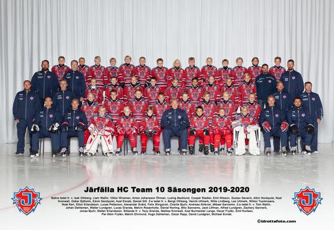 Md team10