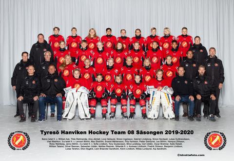 Md team 08