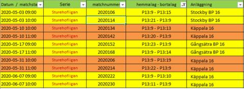 Md matcher sturehofs ligan 2020