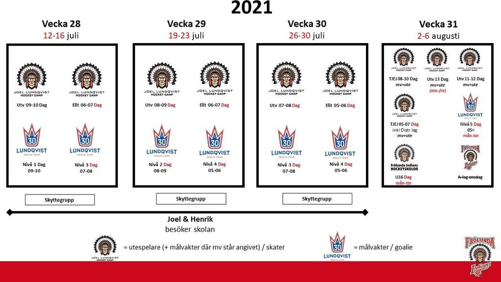 2021   sommarhockeyskolan uppdaterat uppl gg